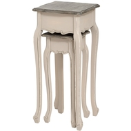 Manor House Set Of 2 Plant Tables